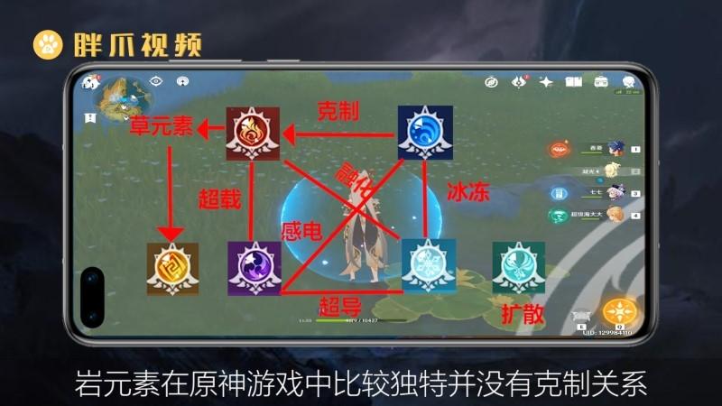 原神属性克制关系(1)
