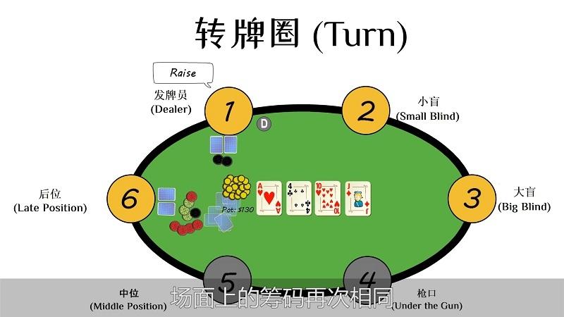 德州扑克怎么玩(4)