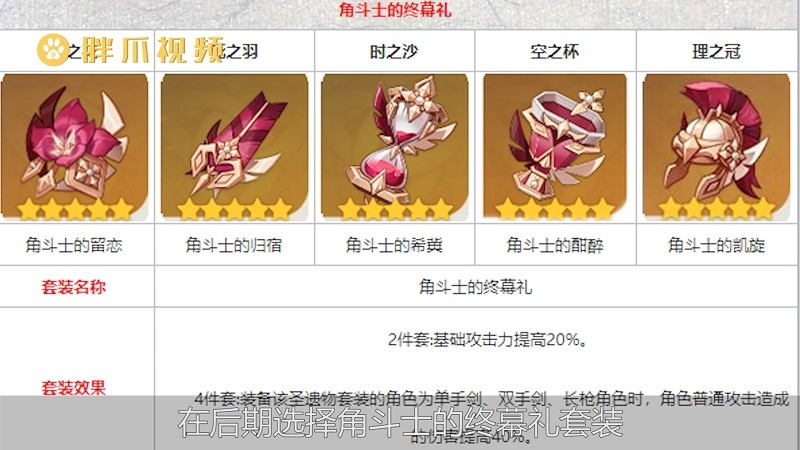 原神雷泽圣遗物(2)
