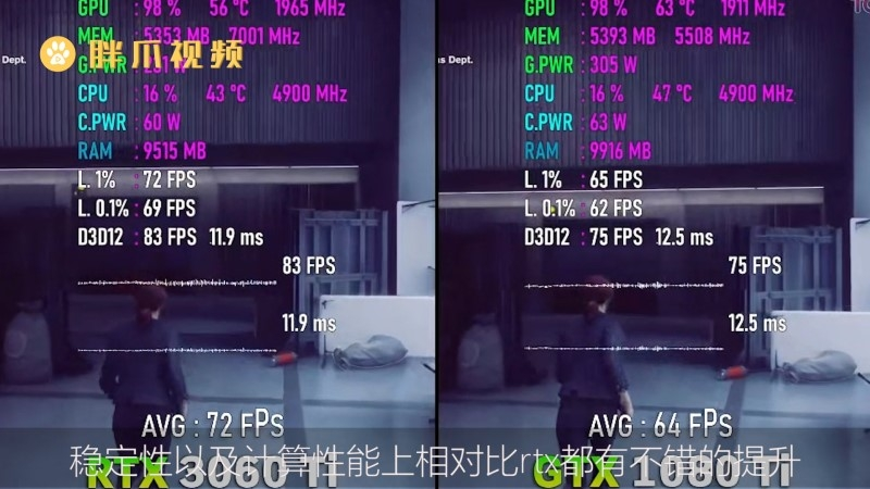 gtx和rtx显卡的区别(2)