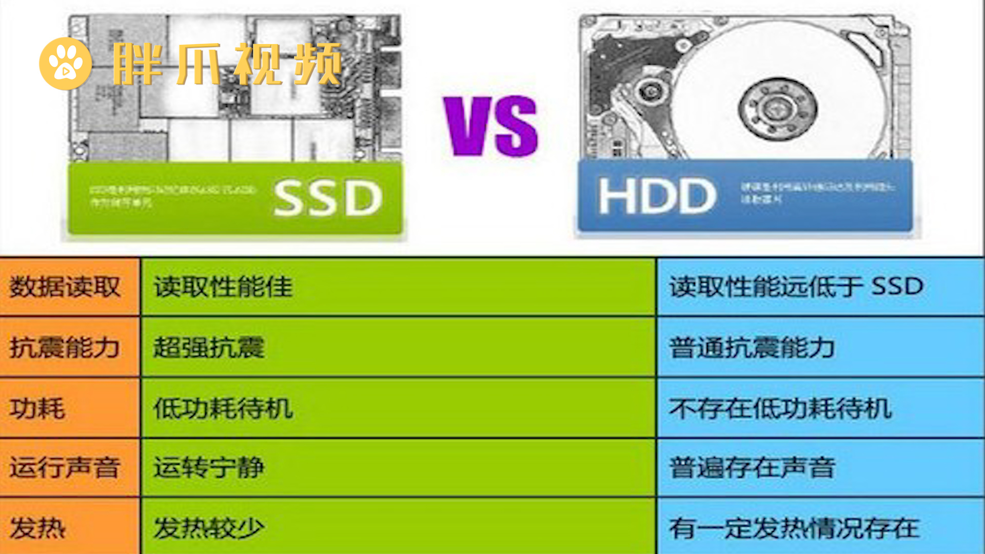 固态硬盘和机械硬盘区别(1)