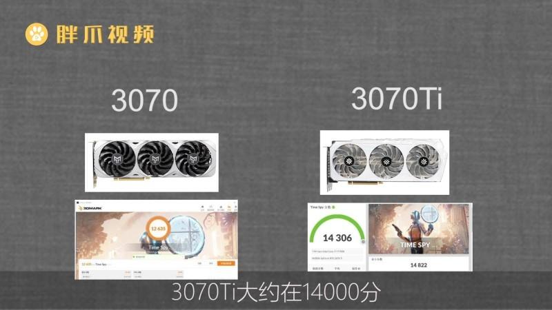 3070和3070ti有什么区别(2)