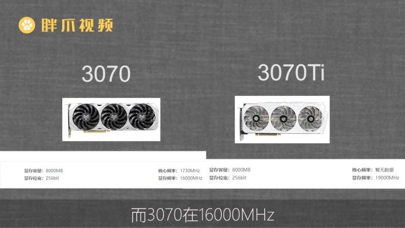 3070和3070ti有什么区别(1)
